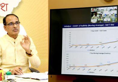 मध्य प्रदेश में 18 से 44 वर्ष के उम्र वालों का टीकाकरण आज से, CM शिवराज सिंह चौहान ने कही ये बड़ी बात